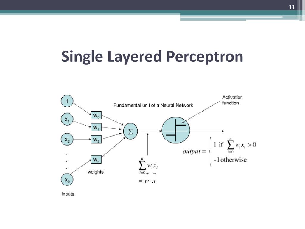 Single Layered Perceptron 11