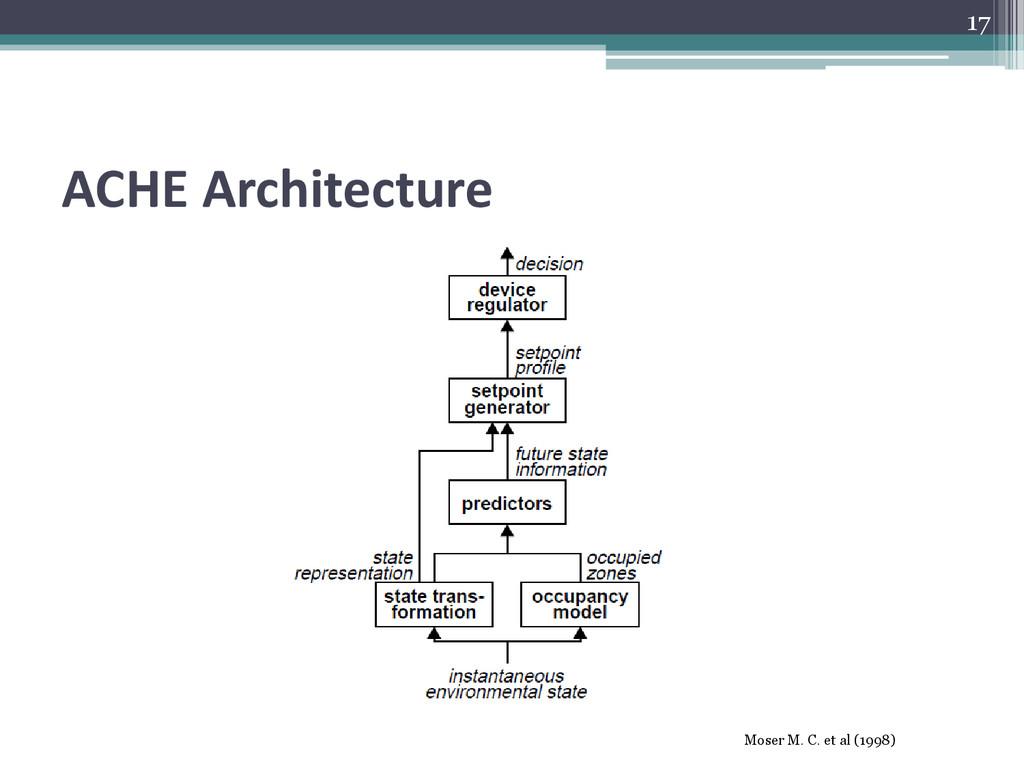 ACHE Architecture Moser M. C. et al (1998) 17