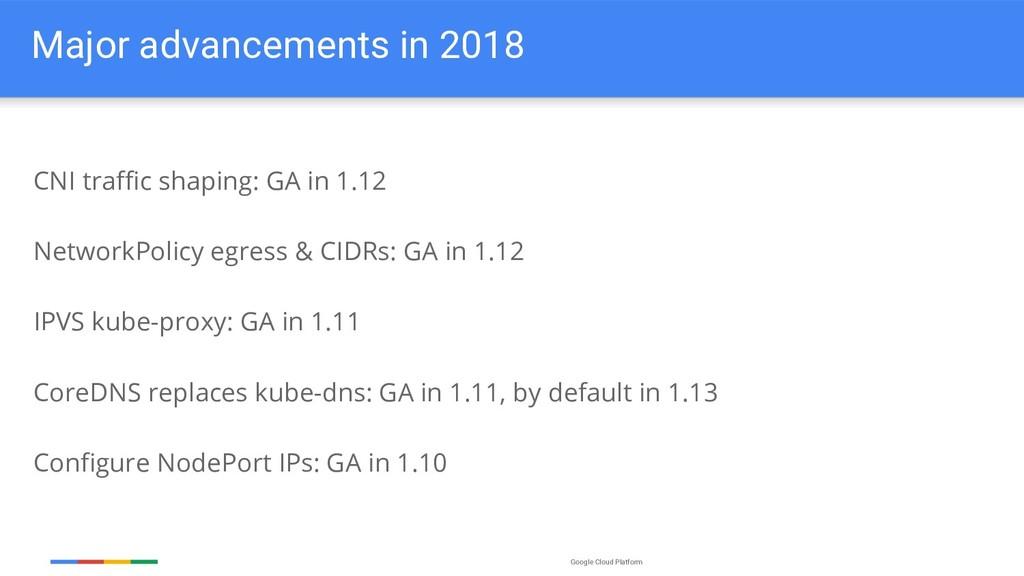 Google Cloud Platform Major advancements in 201...