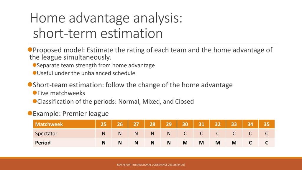 Home advantage analysis: short-term estimation ...