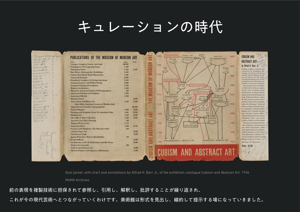 Dust jacket, with chart and annotations by Alfr...