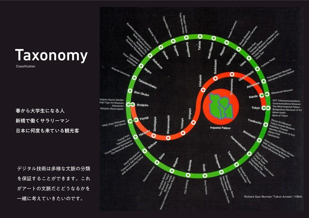 Taxonomy Classification य़͔ΒେֶੜʹͳΔਓ ৽ڮͰಇ͘αϥϦʔϚϯ...