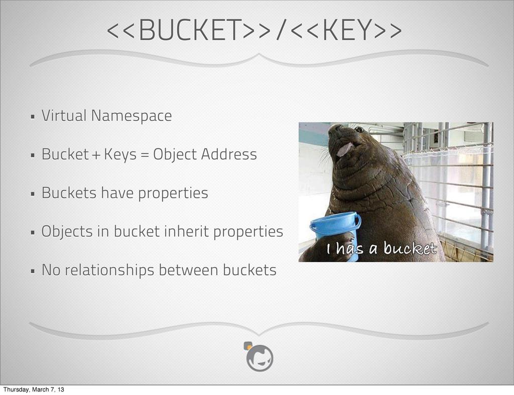 <<BUCKET>>/<<KEY>> • Virtual Namespace • Bucket...