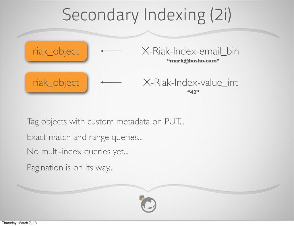 Secondary Indexing (2i) riak_object riak_object...