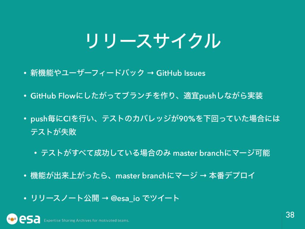 ϦϦʔεαΠΫϧ • ৽ػϢʔβʔϑΟʔυόοΫ → GitHub Issues • Gi...