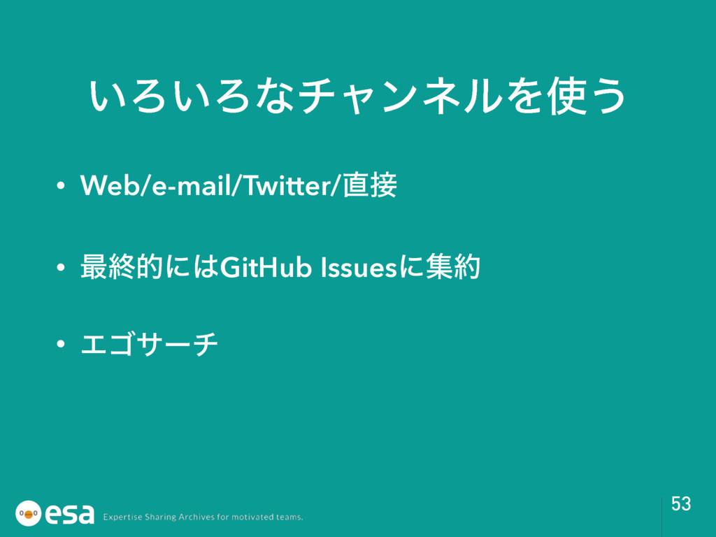 ͍Ζ͍ΖͳνϟϯωϧΛ͏ • Web/e-mail/Twitter/ • ࠷ऴతʹGi...