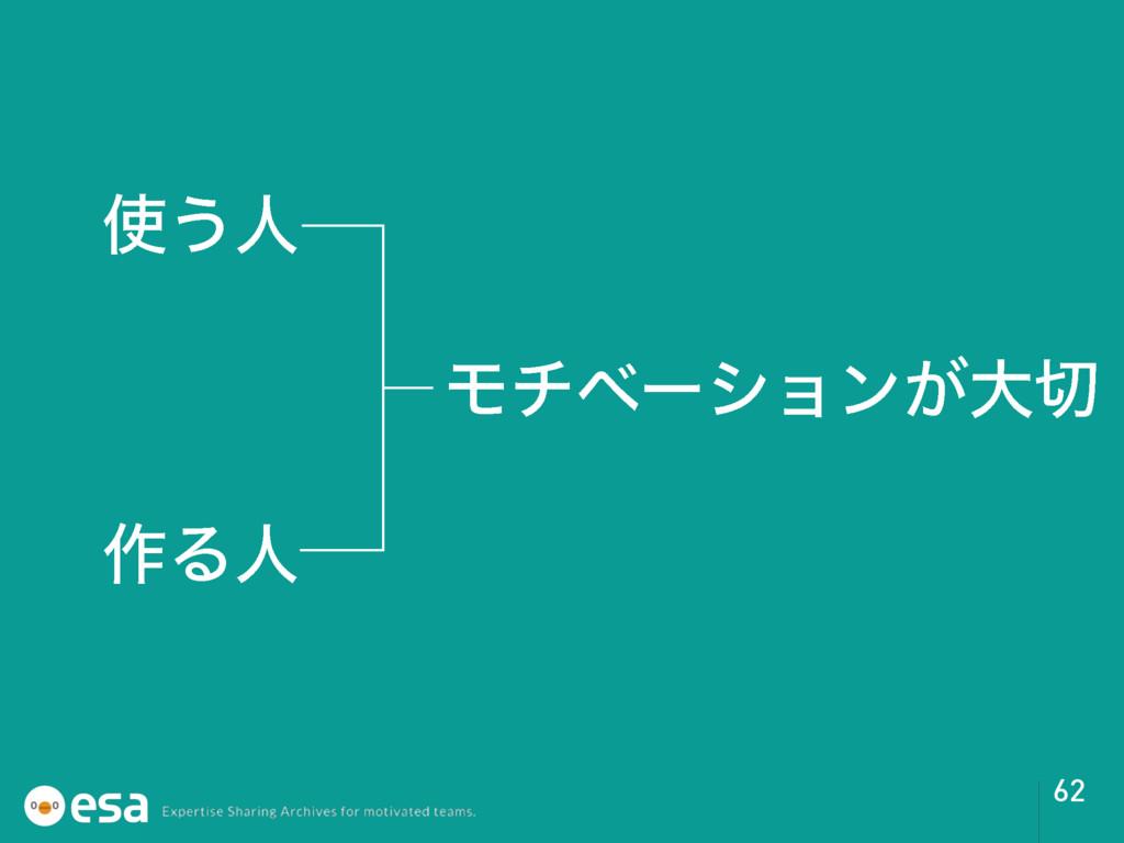Ϟνϕʔγϣϯ͕େ 62 ͏ਓ ࡞Δਓ