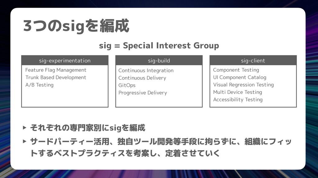 3つのsigを編成 sig-experimentation sig-build sig = S...