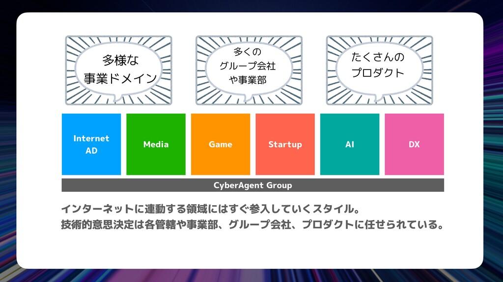 Media Internet   AD Game Startup AI DX CyberAge...