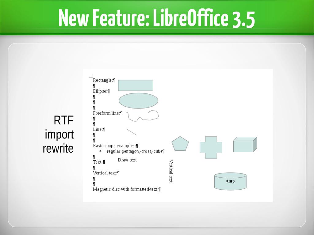 New Feature: LibreOffice 3.5 RTF import rewrite