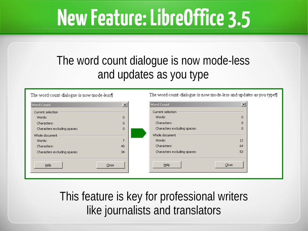 New Feature: LibreOffice 3.5 The word count dia...