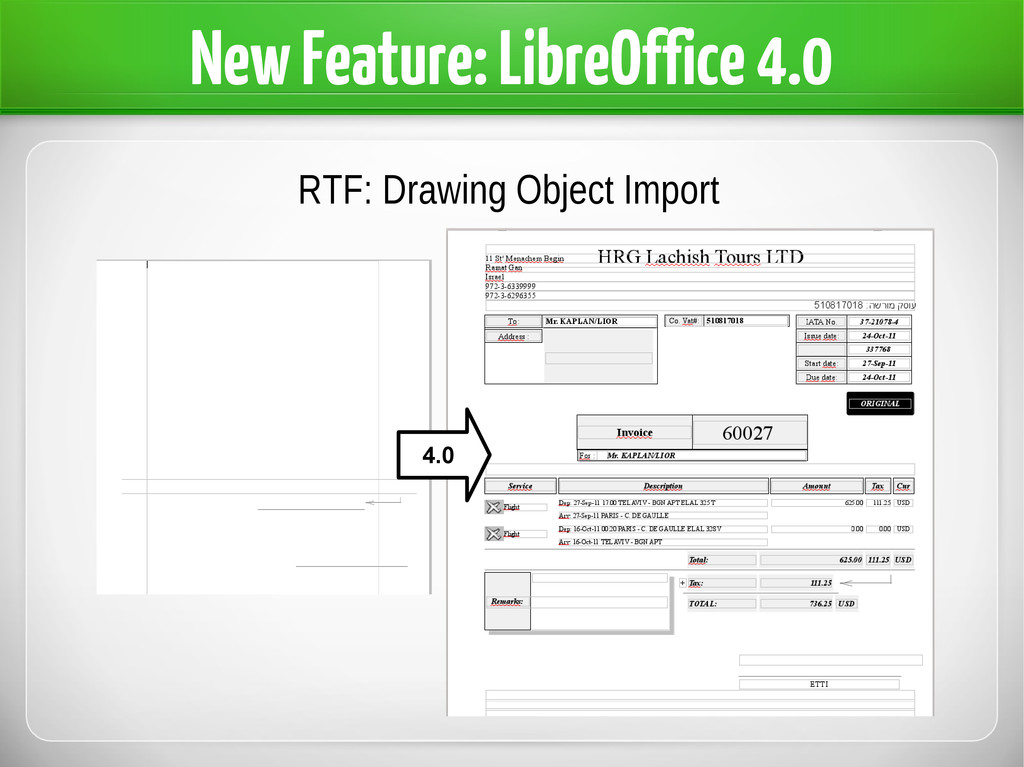 New Feature: LibreOffice 4.0 RTF: Drawing Objec...