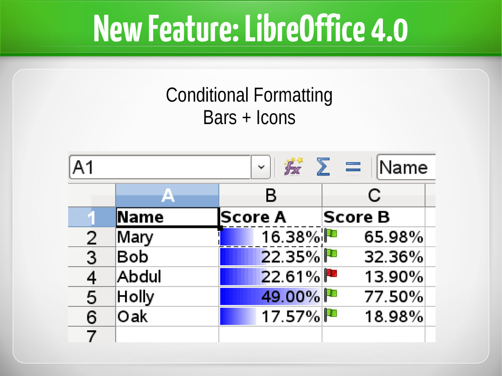 New Feature: LibreOffice 4.0 Conditional Format...