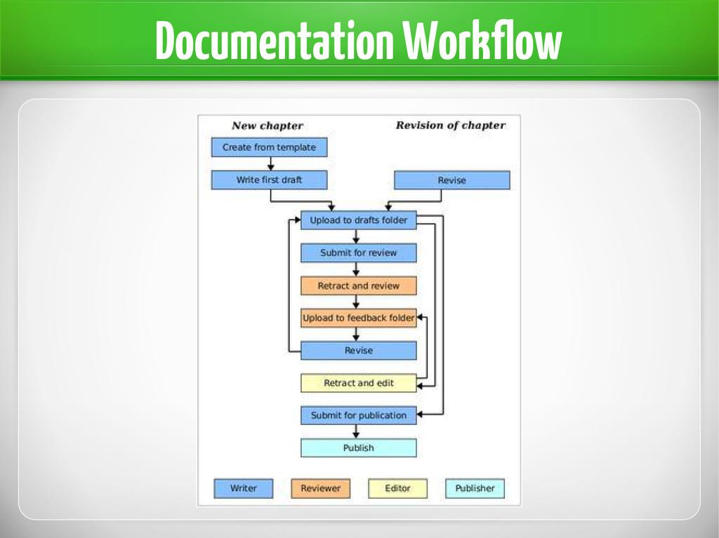 Documentation Workflow