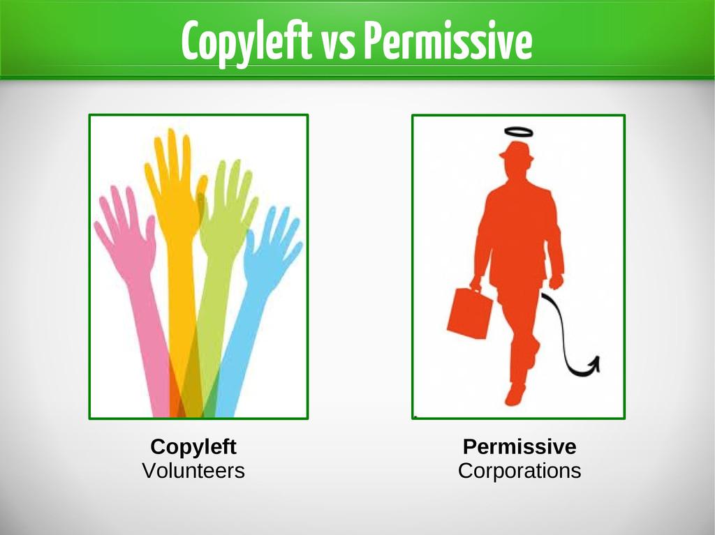 Copyleft vs Permissive Copyleft Volunteers Perm...