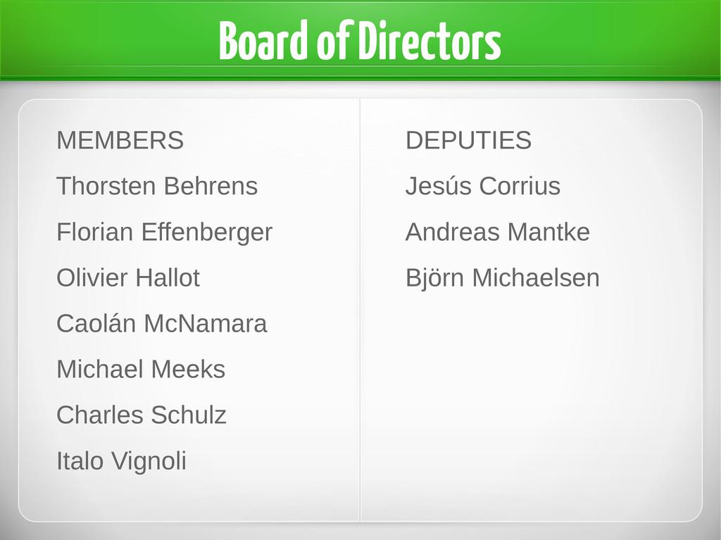 Board of Directors MEMBERS Thorsten Behrens Flo...