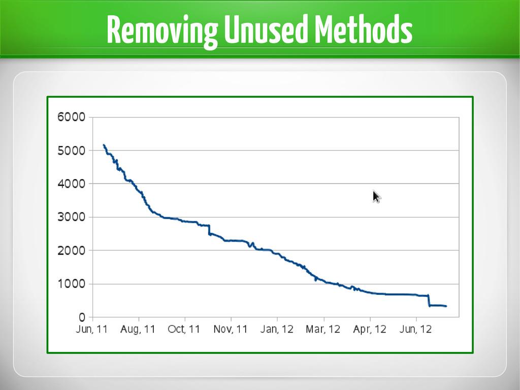 Removing Unused Methods