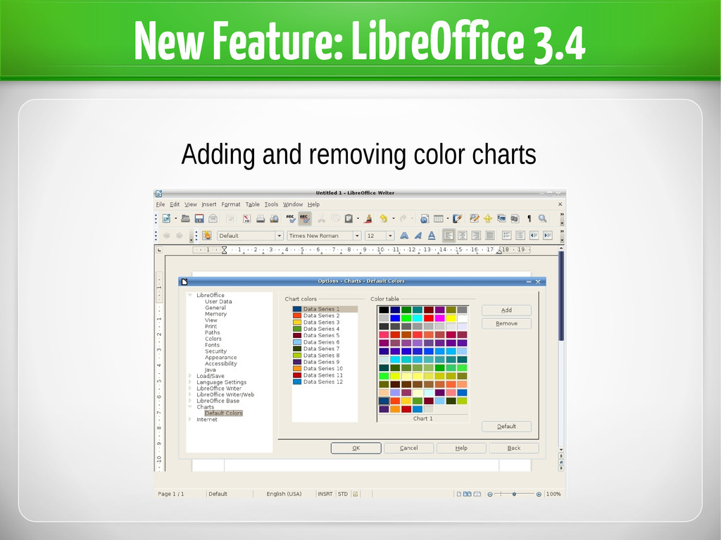 New Feature: LibreOffice 3.4 Adding and removin...