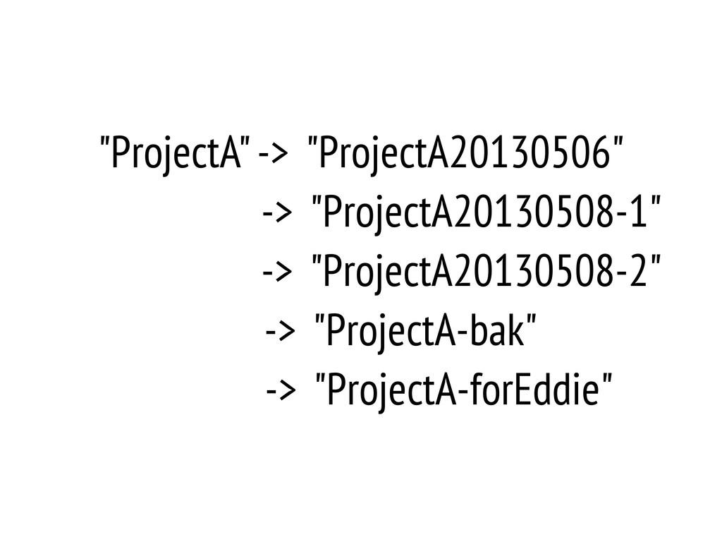 """""""ProjectA"""" -> """"ProjectA20130506"""" -> """"ProjectA20..."""