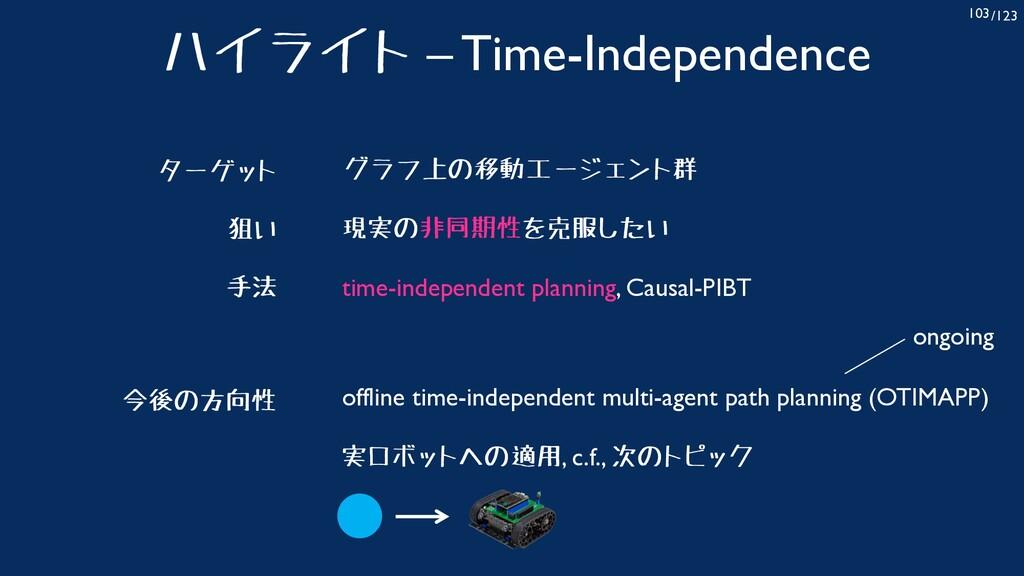 /123 103 ハイライト – Time-Independence time-indepen...