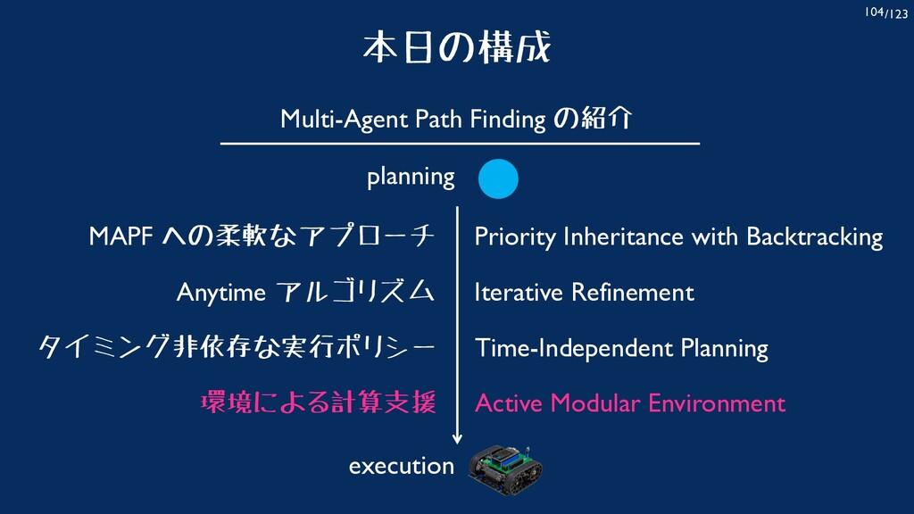 /123 104 本日の構成 Multi-Agent Path Finding の紹介 環境に...