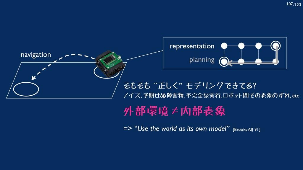 /123 107 planning representation navigation そもそ...