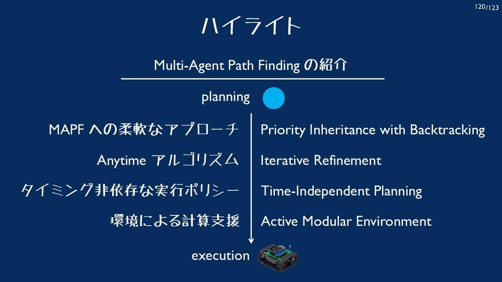 /123 120 ハイライト Multi-Agent Path Finding の紹介 環境に...