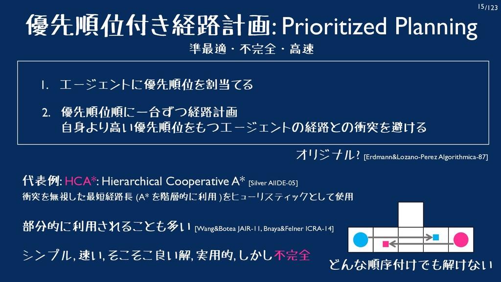 /123 15 優先順位付き経路計画: Prioritized Planning シンプル, ...