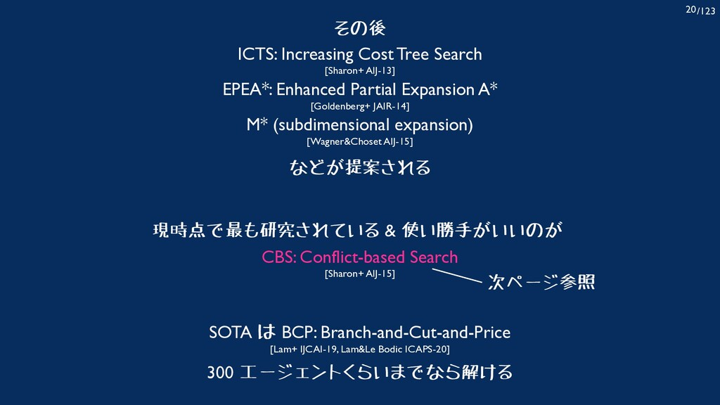 /123 20 ICTS: Increasing Cost Tree Search [Shar...