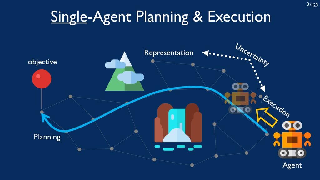 /123 3 objective Representation Agent Planning ...
