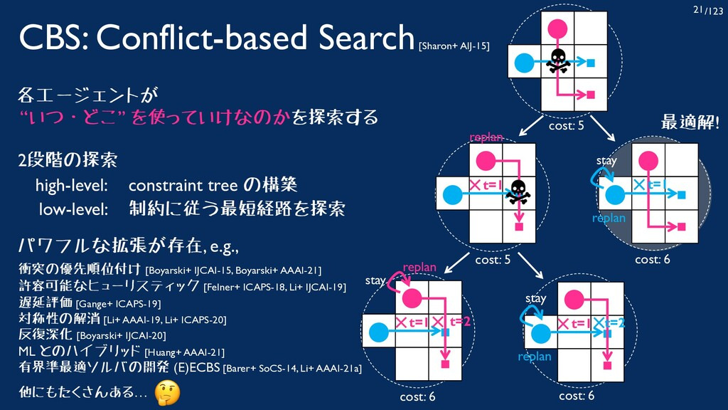 /123 21 CBS: Conflict-based Search[Sharon+ AIJ-...