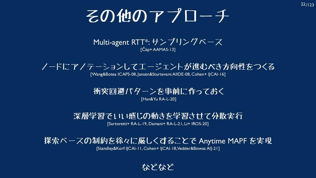 /123 22 Multi-agent RTT*: サンプリングベース [Čáp+ AAMAS...