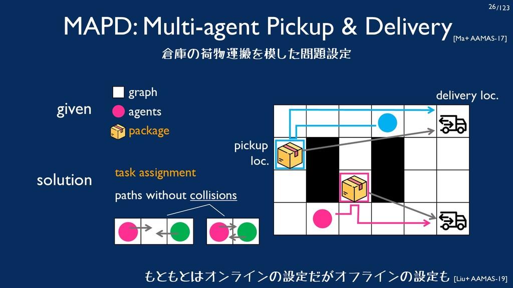 /123 26 MAPD: Multi-agent Pickup & Delivery del...