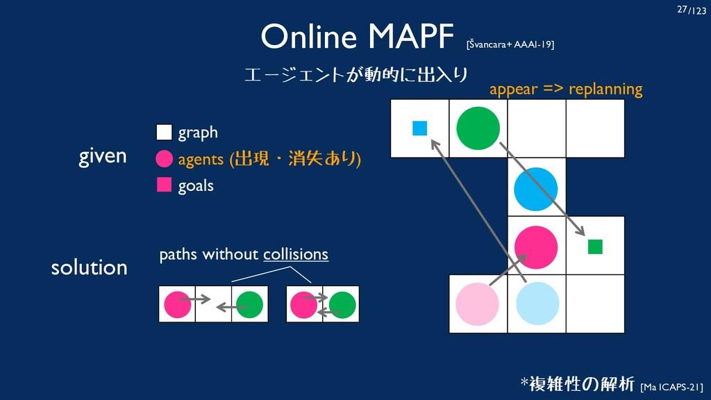 /123 27 Online MAPF [Švancara+ AAAI-19] given a...