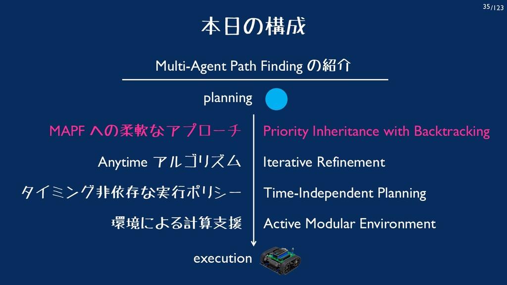 /123 35 本日の構成 Multi-Agent Path Finding の紹介 環境によ...