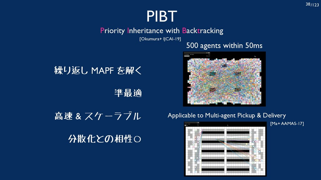 /123 38 PIBT Priority Inheritance with Backtrac...