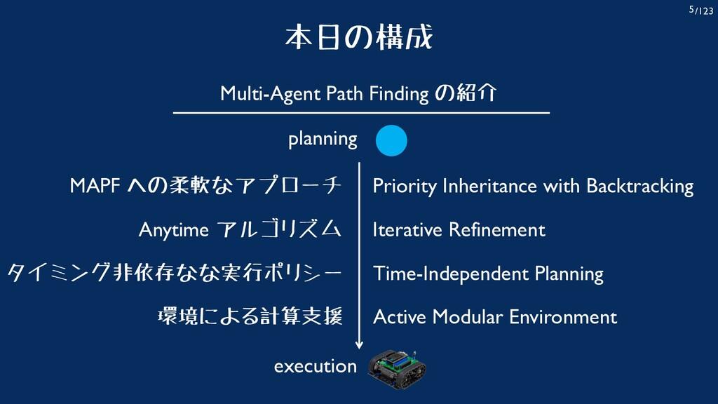 /123 5 本日の構成 Multi-Agent Path Finding の紹介 環境による...