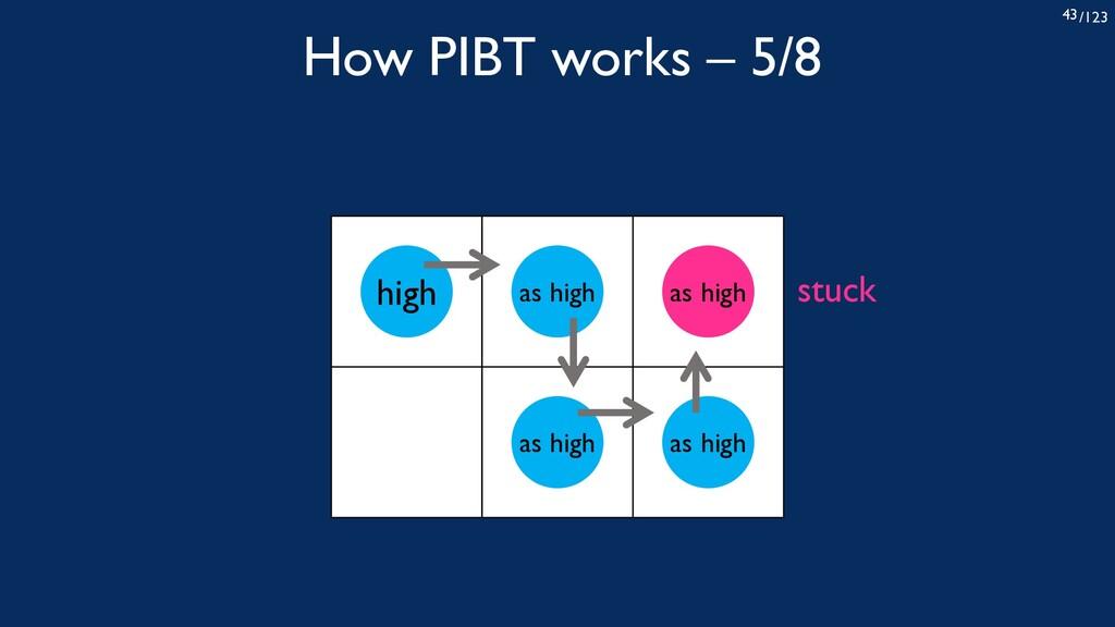 /123 43 How PIBT works – 5/8 high as high as hi...