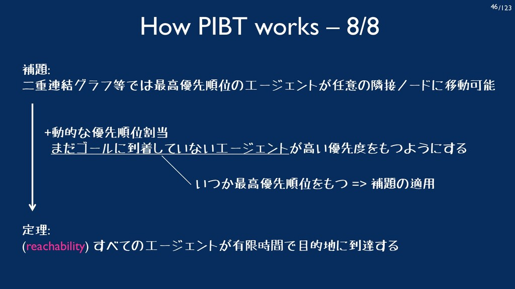 /123 46 補題: 二重連結グラフ等では最高優先順位のエージェントが任意の隣接ノードに移動...