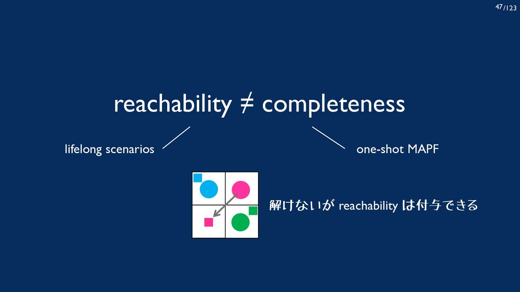 /123 47 one-shot MAPF reachability ≠ completene...