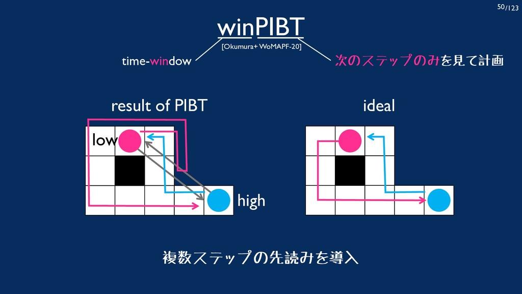 /123 50 winPIBT [Okumura+ WoMAPF-20] time-windo...