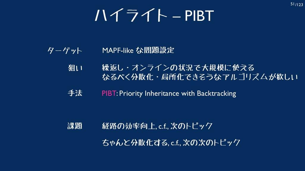 /123 51 ハイライト – PIBT PIBT: Priority Inheritance...