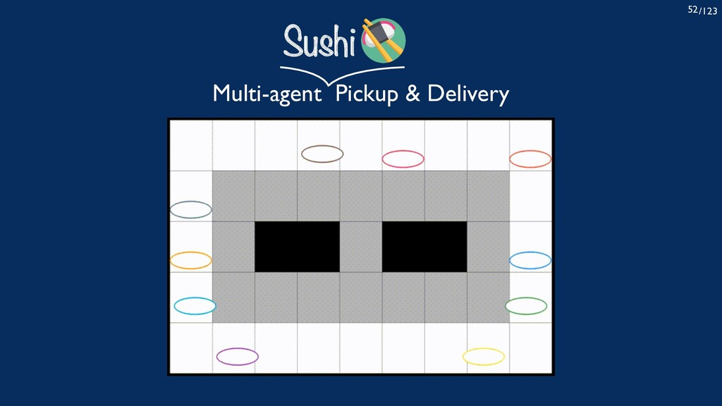 /123 52 Multi-agent Pickup & Delivery Sushi