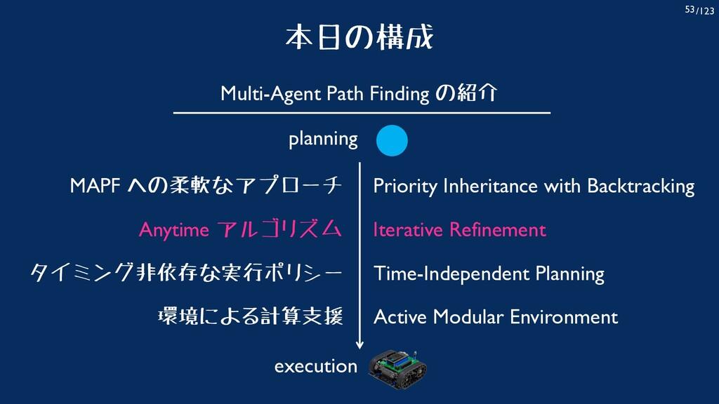 /123 53 本日の構成 Multi-Agent Path Finding の紹介 環境によ...