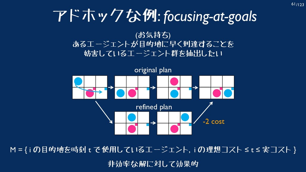 /123 61 アドホックな例: focusing-at-goals original pla...