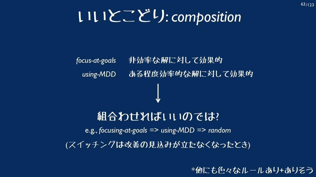 /123 63 いいとこどり: composition ある程度効率的な解に対して効果的 us...
