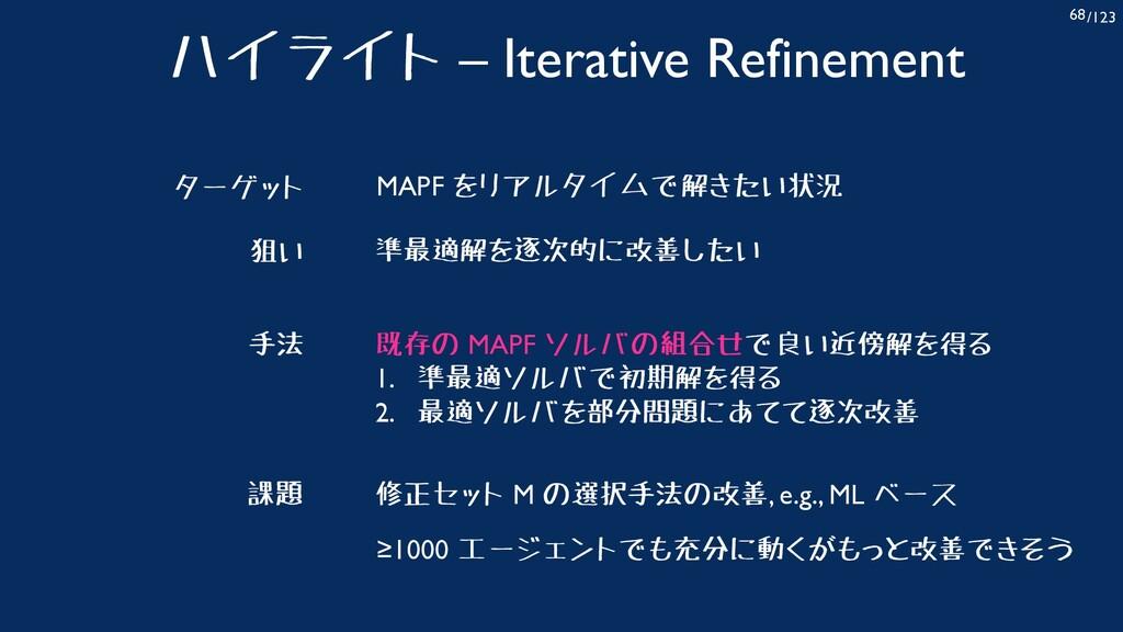 /123 68 ハイライト – Iterative Refinement 既存の MAPF ソ...