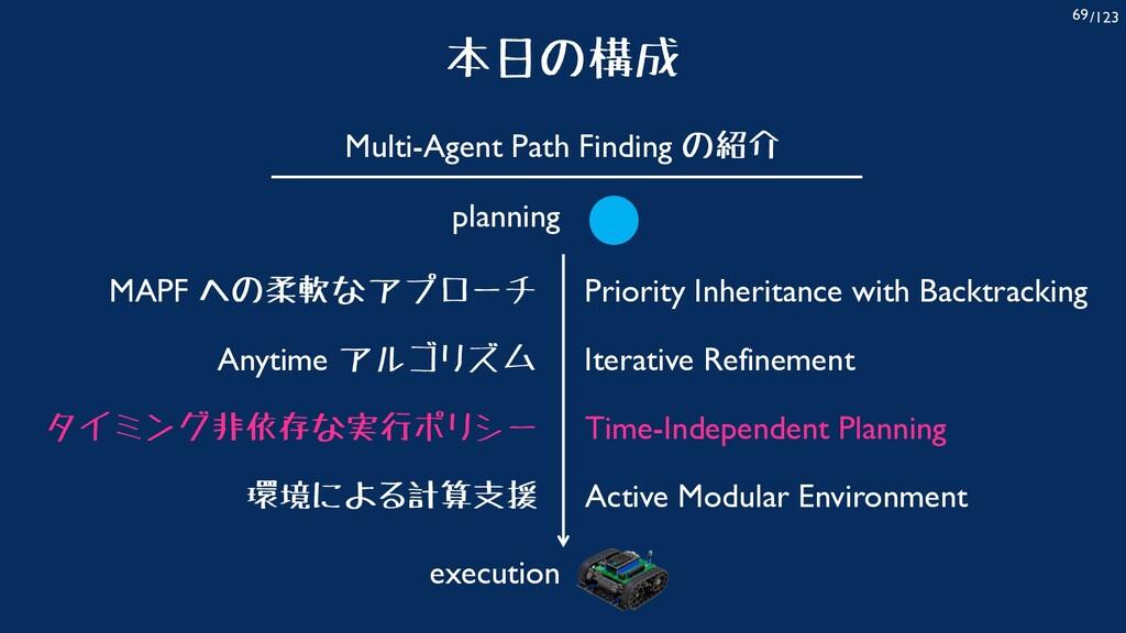 /123 69 本日の構成 Multi-Agent Path Finding の紹介 環境によ...