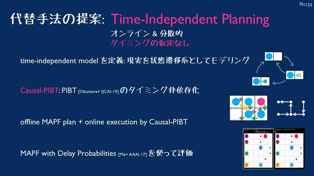 /123 76 代替手法の提案: Time-Independent Planning time...