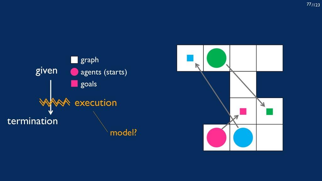 /123 77 given agents (starts) graph goals termi...